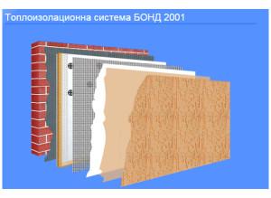 PL__INST_EXTR_bonn2001