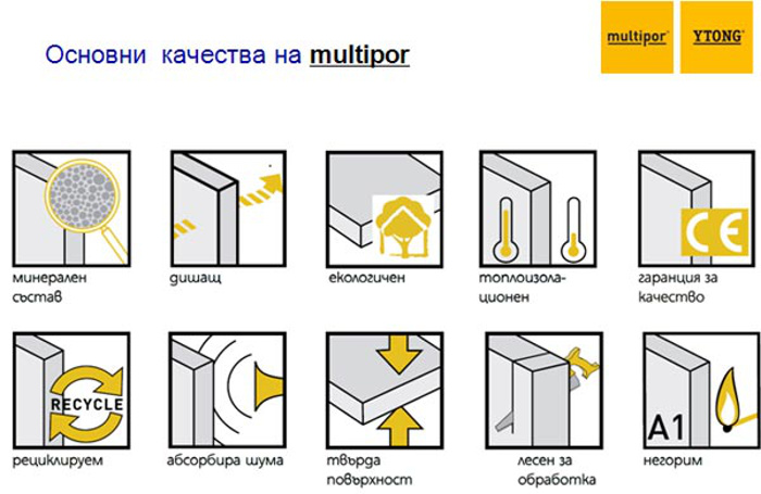 Multipor9-1